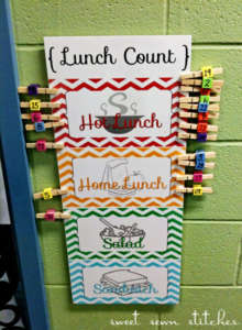 Lunch choices chart